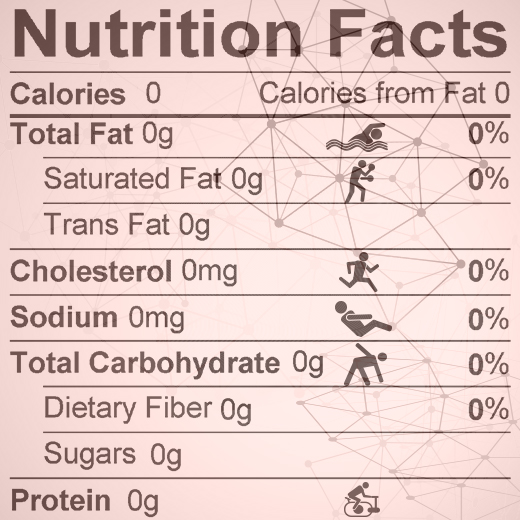 food label exercise equivalent