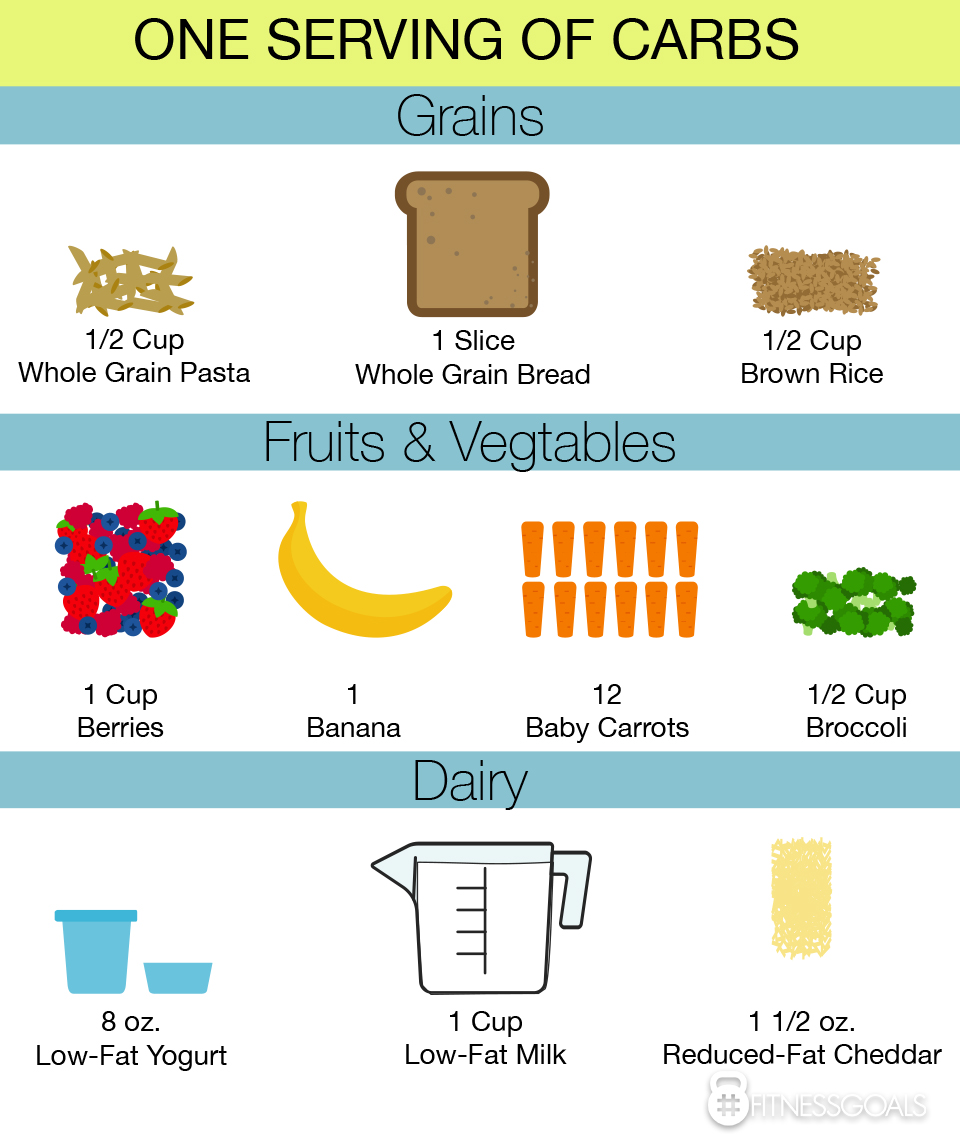 stop cutting carbs infographic