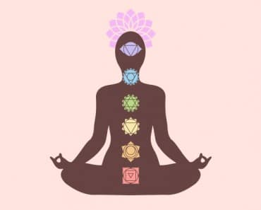 open-chakras-yoga