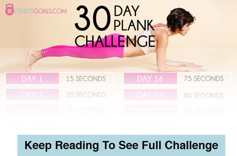 graphic regarding Plank Challenge Printable named 30 Working day Plank Concern - View the Simplest Planking Workout routines!