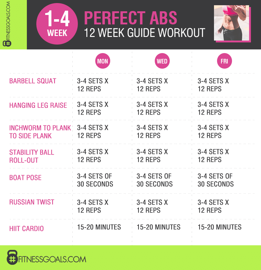 perfect abs weeks 1-4