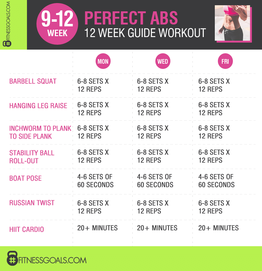 perfect abs 9-12