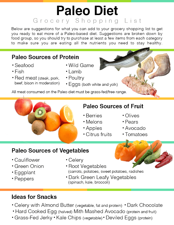 how to make a paleo meal plan
