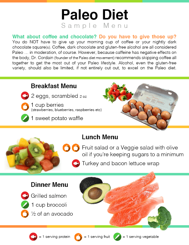 Paleo Diet Plan - Pros & Cons - Full Menu with Meal Plans