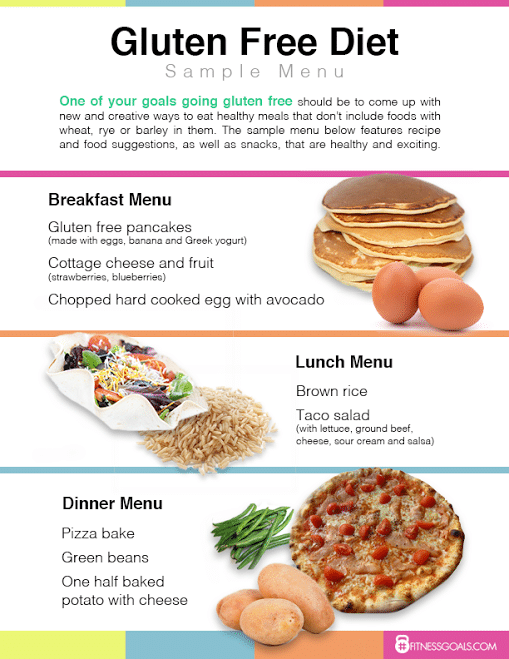 Day Gluten-Free Meal Plan: 1, Calories | EatingWell ...