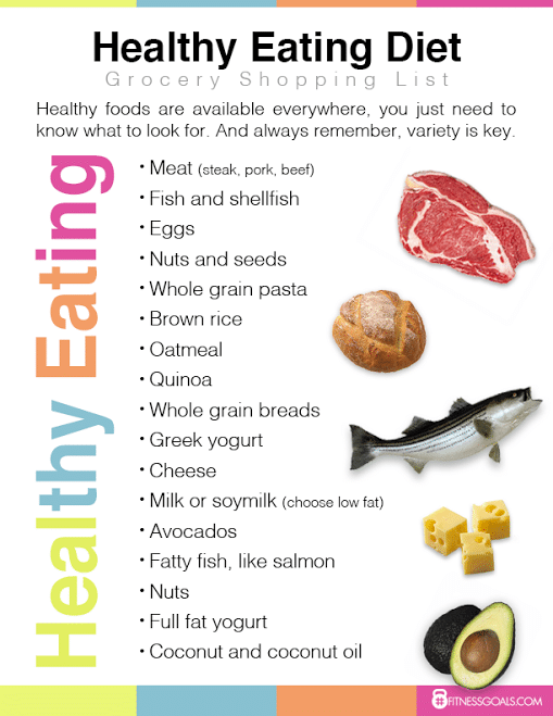 healthy-eating-diet-grocery-list