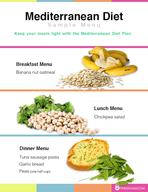 Mediterranean diet plan weight loss results before and for Mediterranean menu