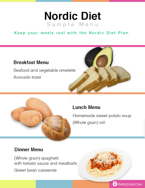 Nordic Diet Plan – Weight Loss Results Before and After ...