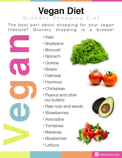 vegan-diet-grocery-list