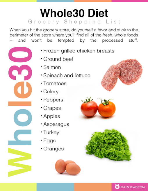 whole30-diet-grocery-list