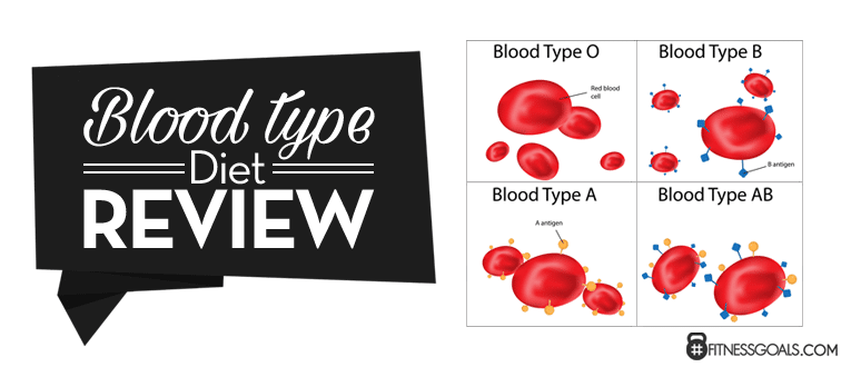 Eating for Your Blood Type