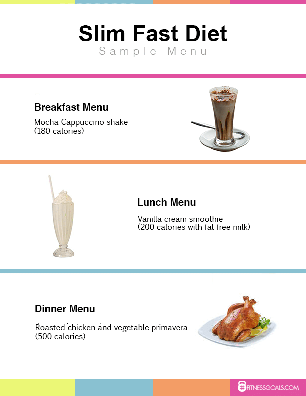 Menu And Meal Planning