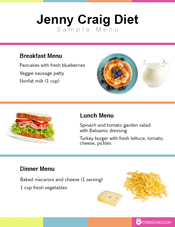 jenny craig weight loss menu