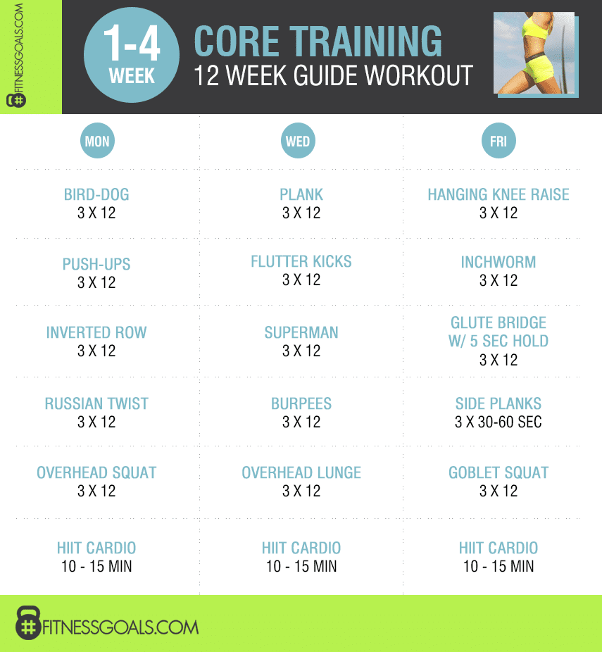 core training 1-4