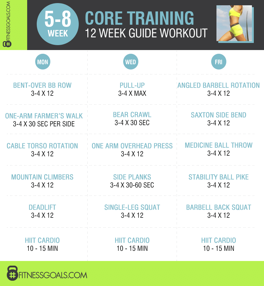 core training 5-8