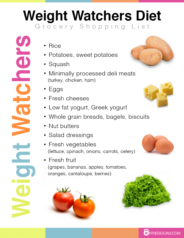 Weight Watchers List Of Foods You Can Eat