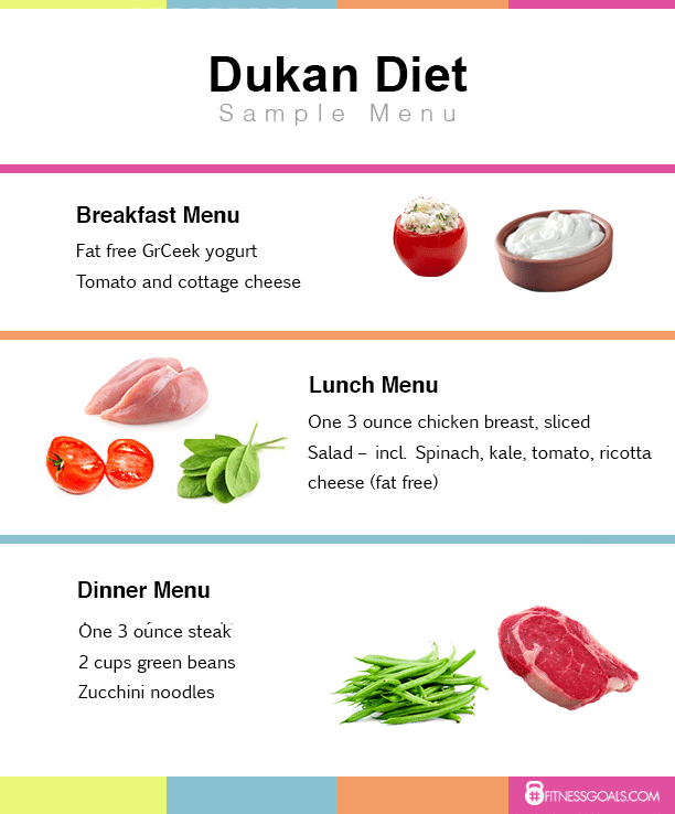 Dukan Diet Phase  Foods