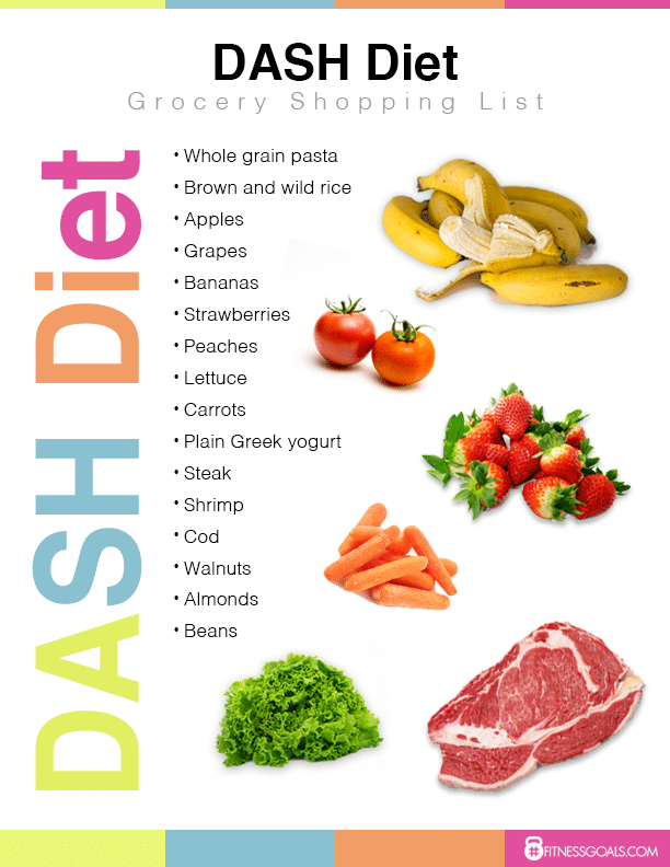 DASH Diet Plan