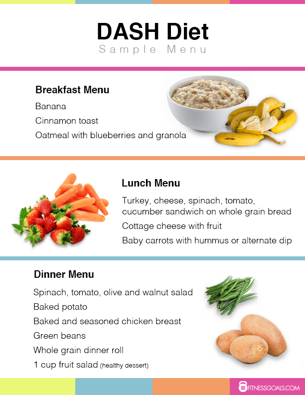 DASH Diet Menu