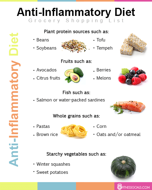 example of anti inflammatory diet