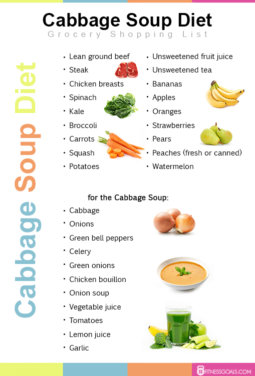 Cabbage Soup Diet Daily Food Plan