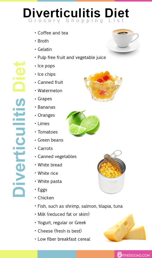 Diverticulitis Diet Plan - Weight Loss Results Before and After Reviews