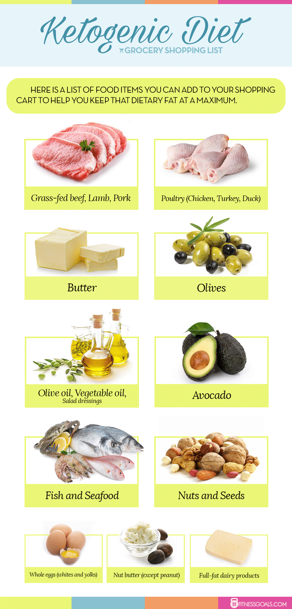 Ketogenic Food Choices You Can Add To Your Low Carb Shopping List So Prepare Delicious Meals Rich In Healthy Fats And Muscle Building Protein