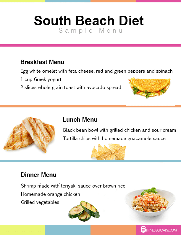 sample south beach diet