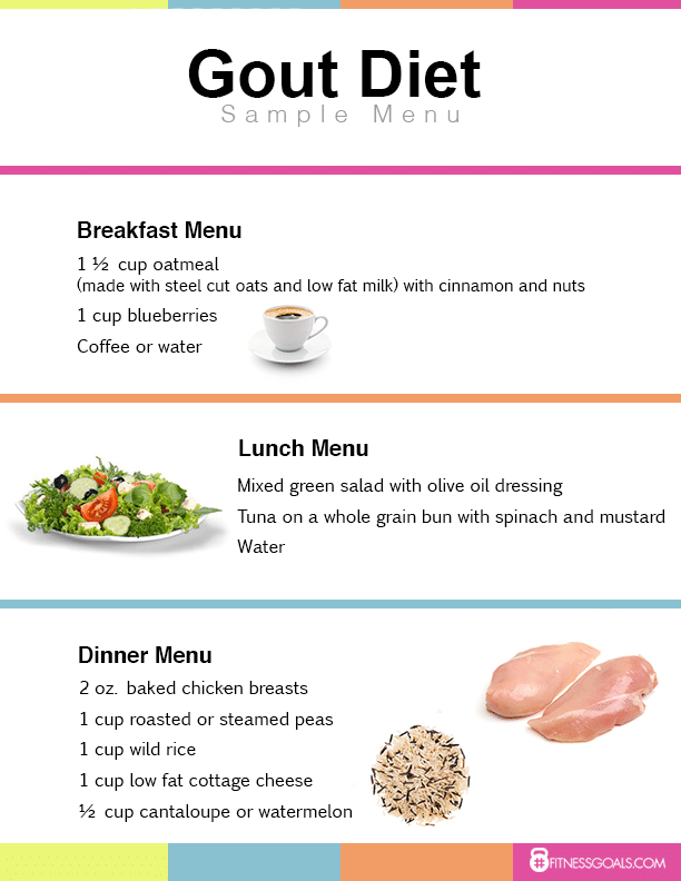 low purine diet plan