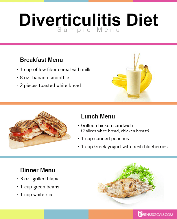Low Fiber Diet Food List Diverticulitis