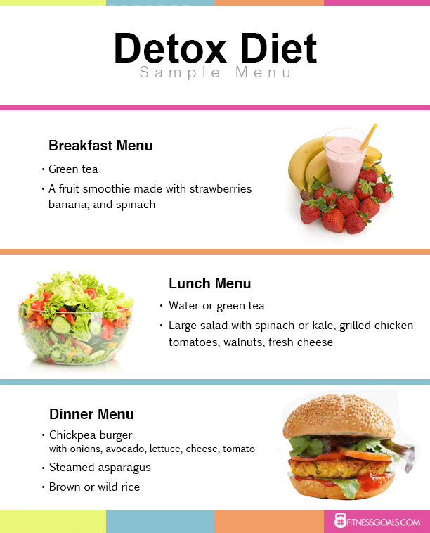 Detox Diet Plan - Weight Loss Results Before and After Reviews