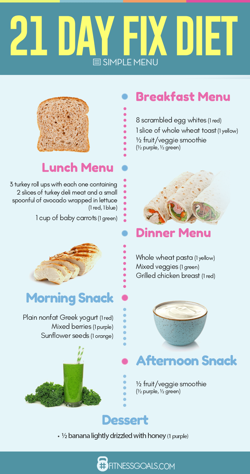 Day Whole Food Diet Menu
